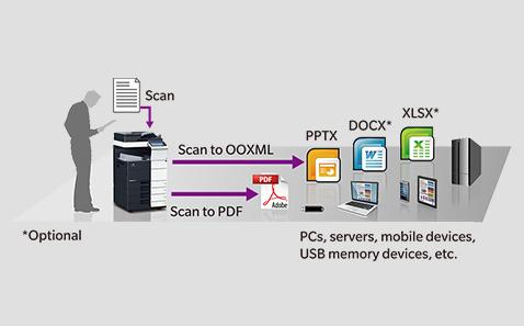 Hardcopy digitisation
