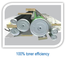 High Definition Print (HDP) Technology