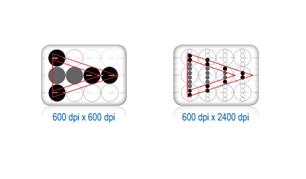 600 x 2400 dpi – High Resolution