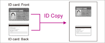 ID Copy Function