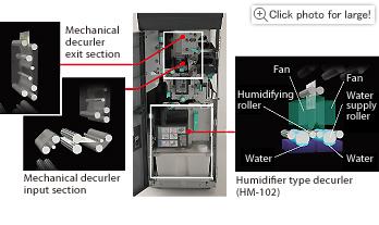 Hybrid decurling system