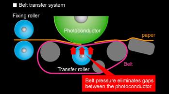 Belt transfer system