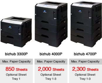 Multiple input options - up to 2,300 sheets