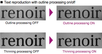 Outline processing for clearer texts - Precise outline processing