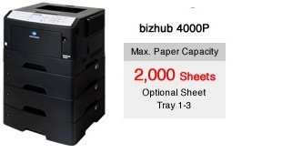 Multiple input options - up to 2,000 sheets
