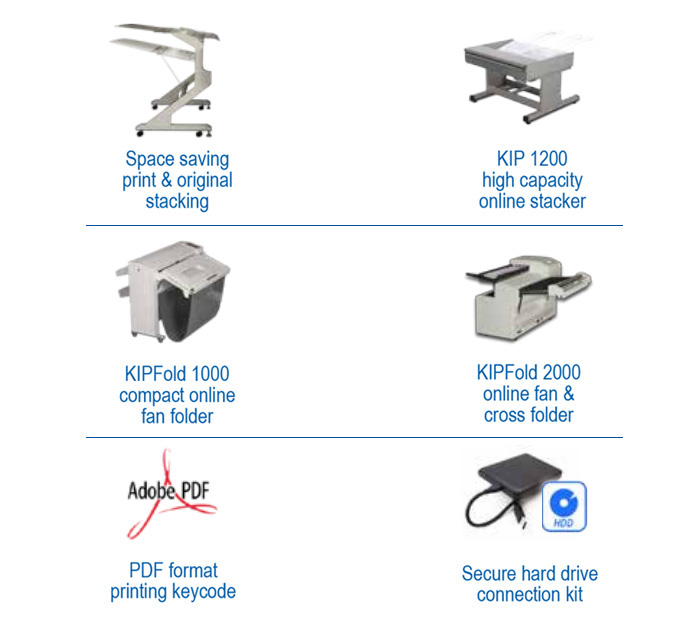 KIP 7170 System Options