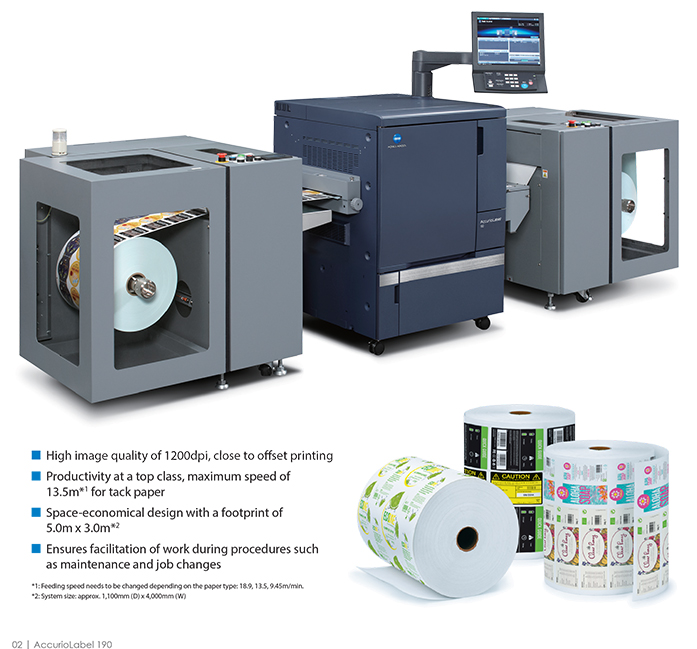 Accurio Lable 190 System Options